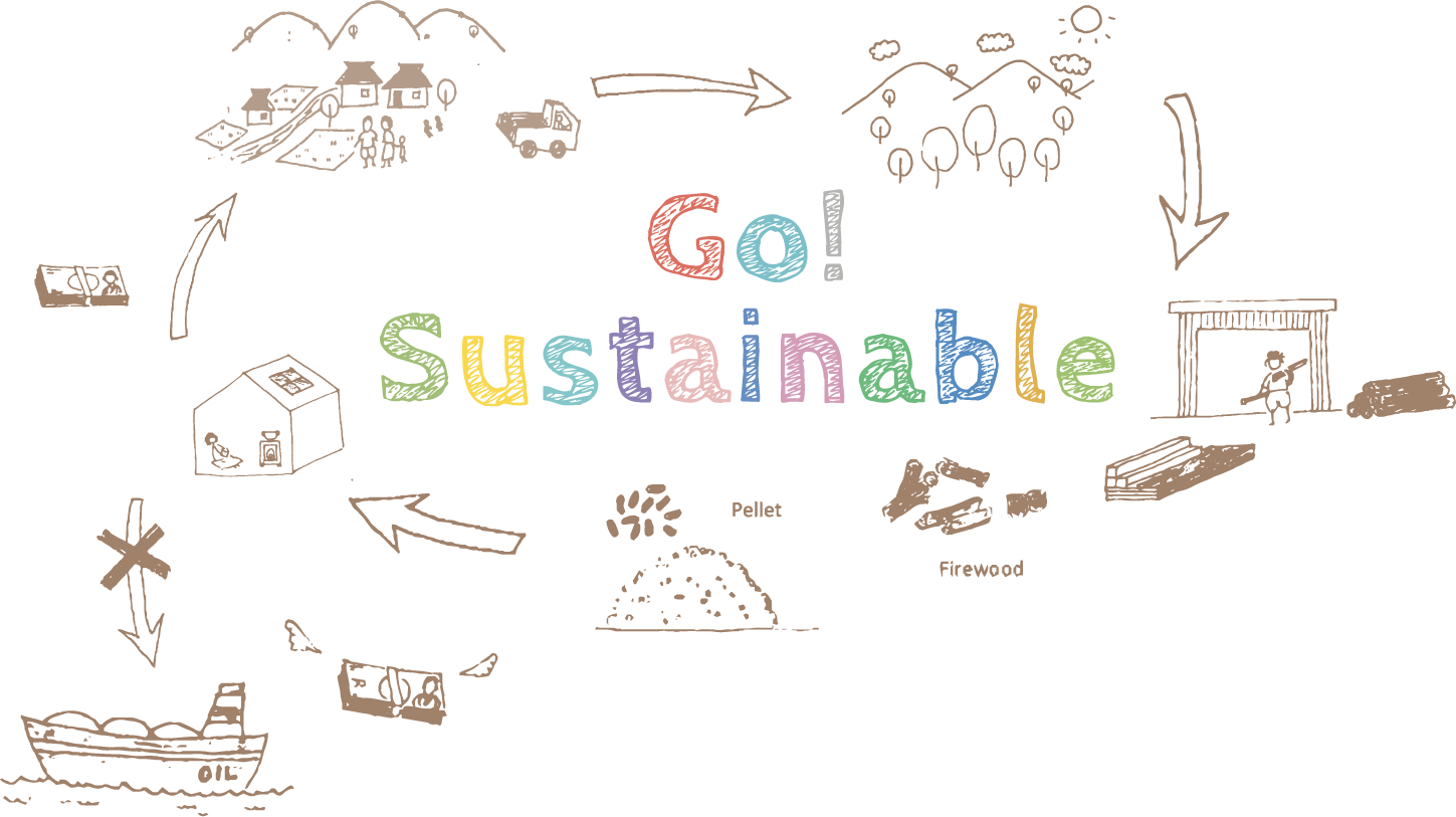 Go! Sustainable